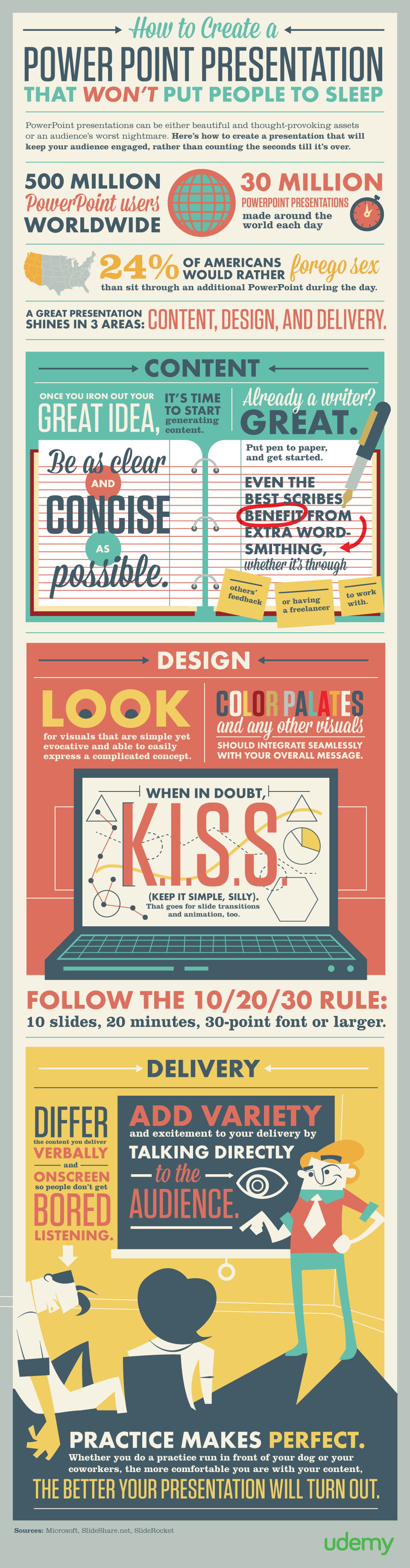 Infographic on how to make a PowerPoint that won't put people to sleep